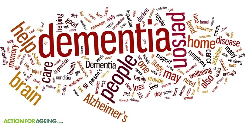 Dementia-wordle1